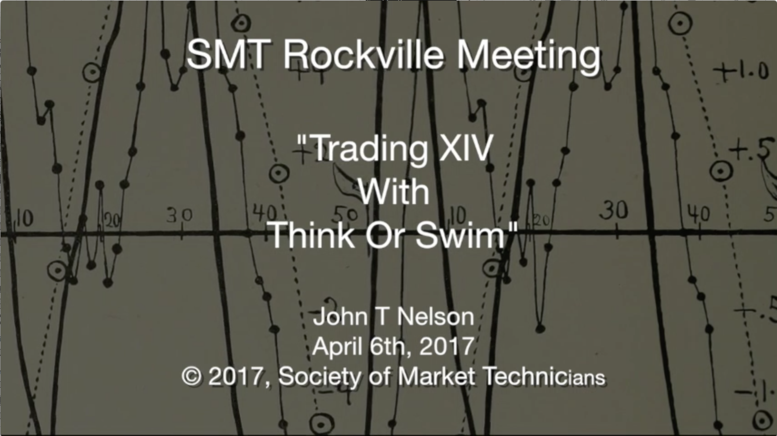 Trading XIV With Think Or Swim | Society of Market Technicians